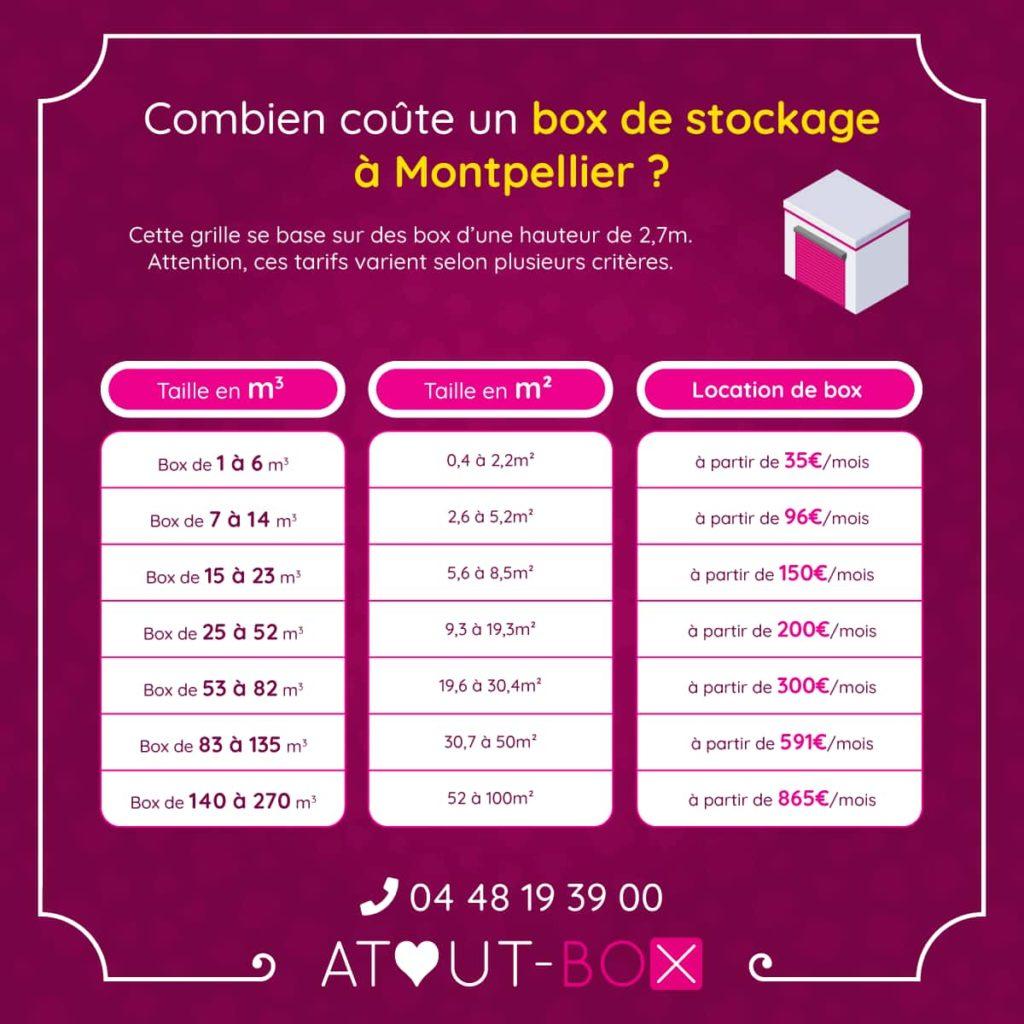 grille tarifaire box de stockage sur Montpellier